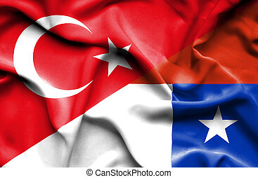 Waving flag of Chile and Turkey