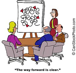 Business cartoon about a lack of focus, the way forward is unknown.