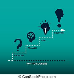 Way to success. Problem, analysis, idea, solution. Vector