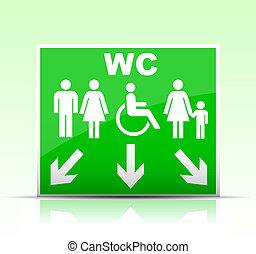 wc, meldingsbord