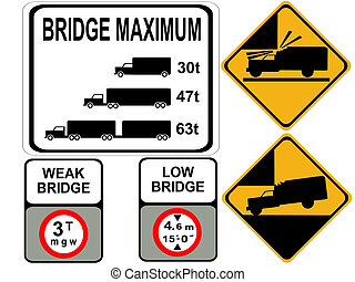 Weak and low bridge signs