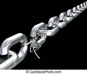 Weakest link - Impressive looking chain where one of the...