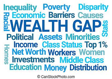 Wealth Gap Word Cloud