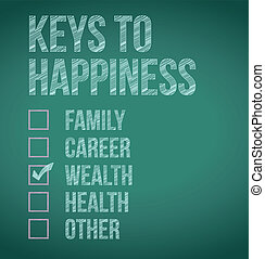 wealth. keys to happiness illustration design over a blackboard