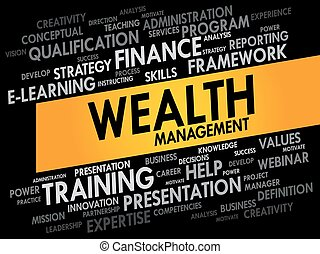 Wealth Management word cloud