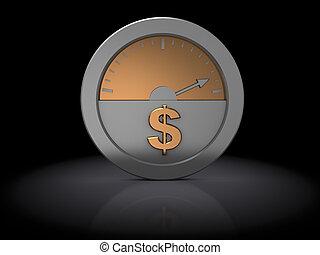 wealth meter