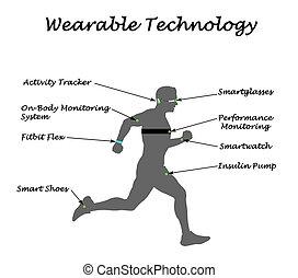 wearable, sensório, tecnologia, para, human, uso