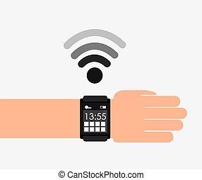wearable, technologie