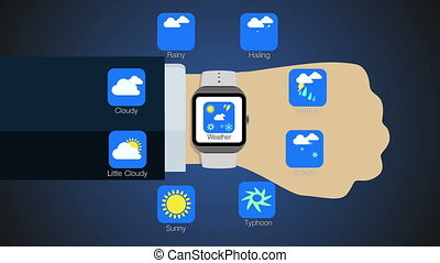 Weather application for smart watch