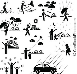 A set of pictograms representing various weather and climate with people.