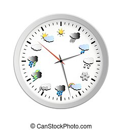 Weather Clock Face - Clock face with weather icons instead...