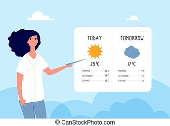 Weather forecast concept. Woman forecasting weather in tv news. Vector flat illustration