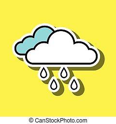 weather forecast design