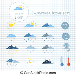 Weather forecast icons set of clear cloudy stormy and snow...