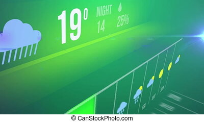 """Weather forecast interface "" - ""Weather forecast interface..."