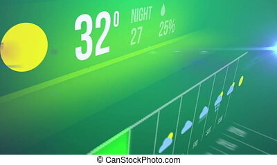 """Weather forecast interface with hot temperature"" -..."
