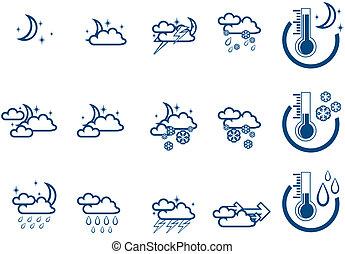 Weather Forecast (night)