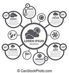 Weather forecast report infographics design elements set for...
