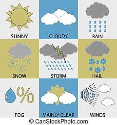 Weather icon set modern