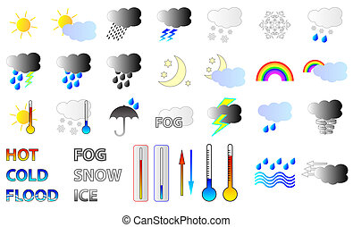 Weather Icons - Weather forcast Icons
