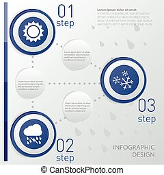 Weather infographic template