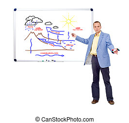 Weather man - A weather man explaining the basic principles...