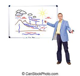 Weather man - A weather man explaining the basic principles ...