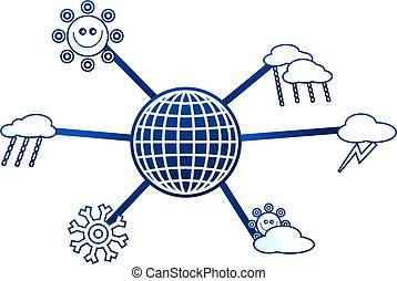 weather molecule
