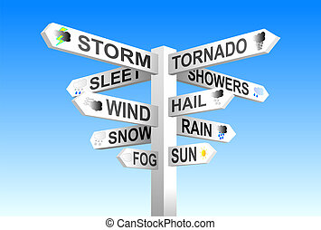 Weather signpost vector on blue sky background