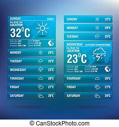 Weather widget app for mobile