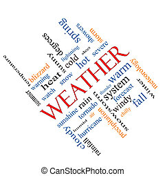 Weather Word Cloud Concept Angled