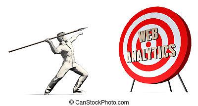 Web Analytics