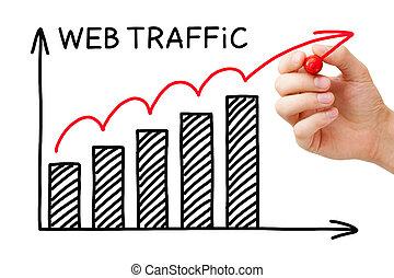 web, begriff, verkehr, schaubild