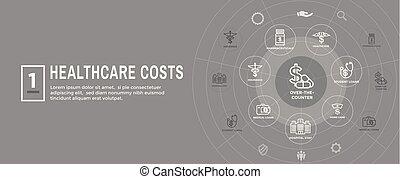 web, concept, het tonen, -, kosten, kosten, header, set, gezondheid, gezondheidszorg, pictogram, spandoek, duur, care