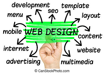 Web Design Word Cloud tag cloud isolated