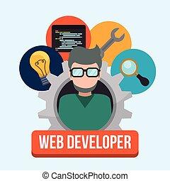 Web developer design