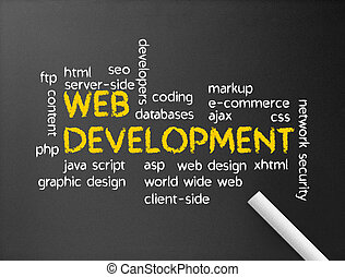 Web Development - Dark chalkboard with the web development...