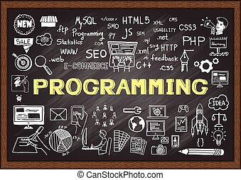 Web development - Doodle about programming
