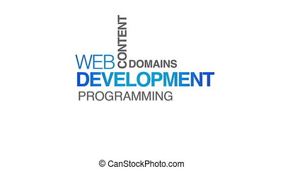 Web Development Text Animation - Web Development word cloud...
