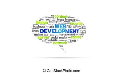 Web Development - Animated rotating Web Development Speech...