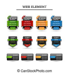 web element  e-comerce set