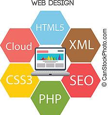 web, etikett, clou, design, begriff, wort