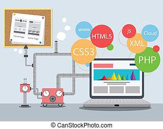 web, fabbrica, disegno