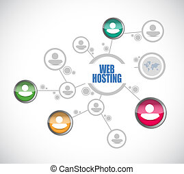 Web hosting people diagram sign concept