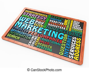 Web Marketing 3d wordclouds