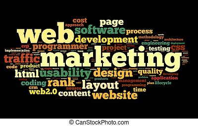 Web marketing concept in word cloud