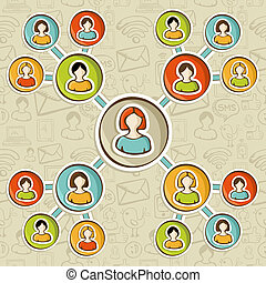Web marketing diagram - Social media networks online...
