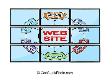 web, monitoren, standort