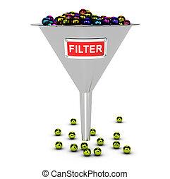 web, o, filtro, spam, contenuto, concetto