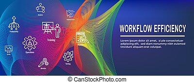 web, set, uitwerken, automatisering, doelmatigheid,...